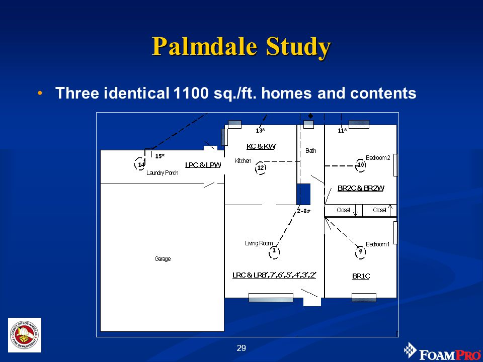 29 Three identical 1100 sq./ft. homes and contents Palmdale Study