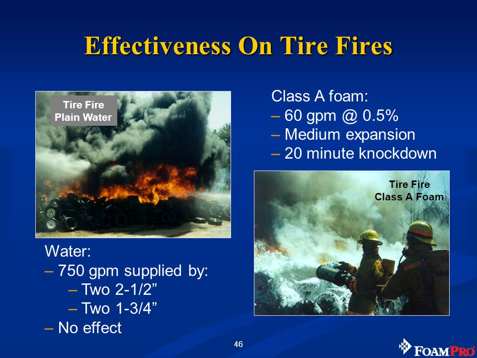 46 Water: – 750 gpm supplied by: – Two 2-1/2 – Two 1-3/4 – No effect Tire Fire Class A Foam Class A foam: – 60 gpm @ 0.5% – Medium expansion – 20 minute knockdown Tire Fire Plain Water Effectiveness On Tire Fires