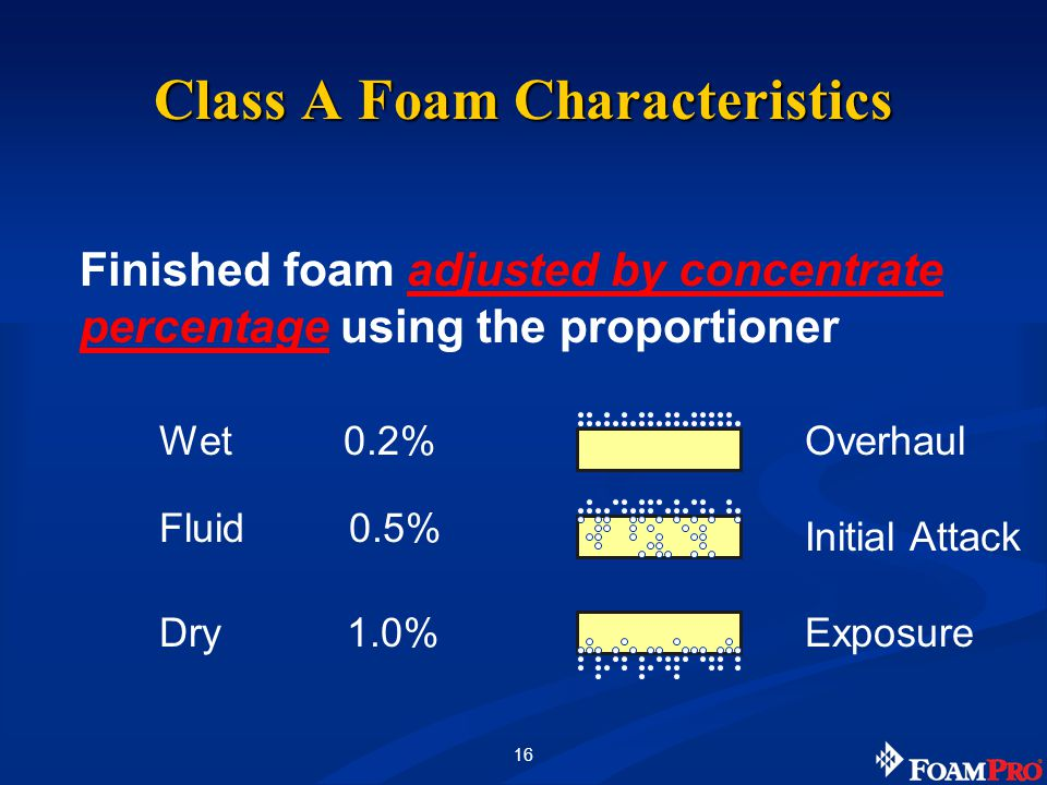 57 Fuel must be contained to form film Class B Foam