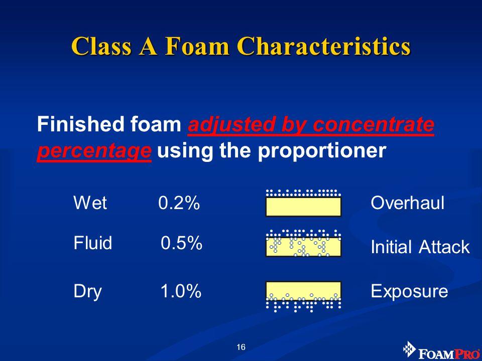 37 Why Does Foam Work.