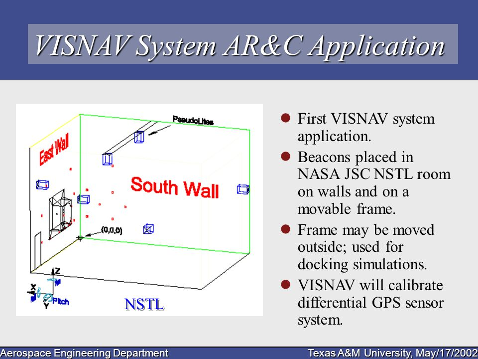 Aerospace Engineering Department Texas A&M University, May/17/2002 VISNAV System AR&C Application First VISNAV system application. Beacons placed in N