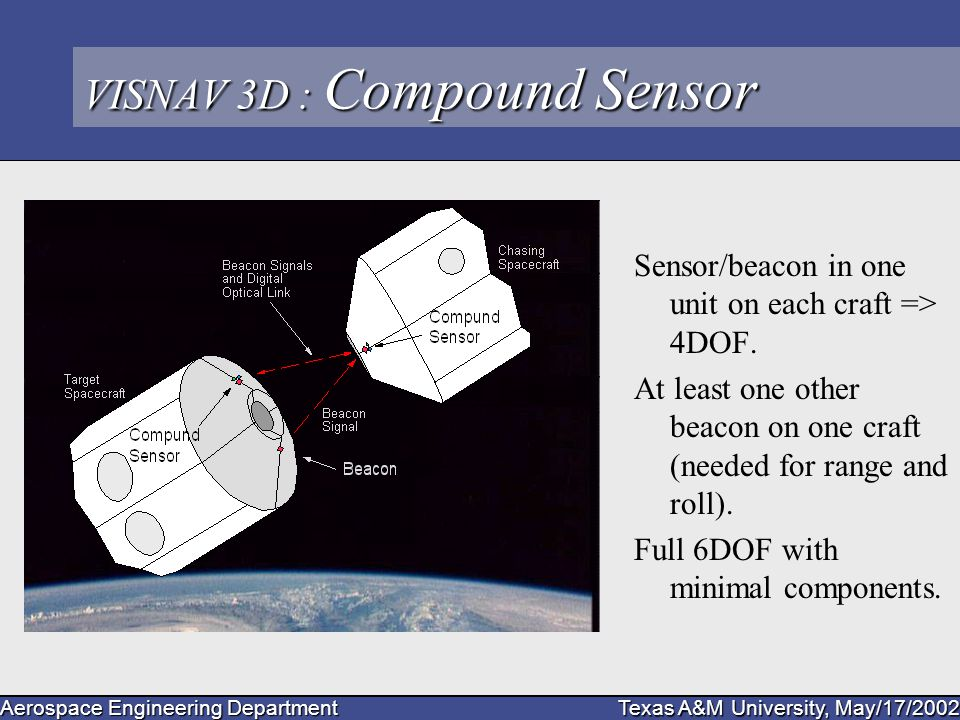Aerospace Engineering Department Texas A&M University, May/17/2002 VISNAV 3D : Compound Sensor Sensor/beacon in one unit on each craft => 4DOF.