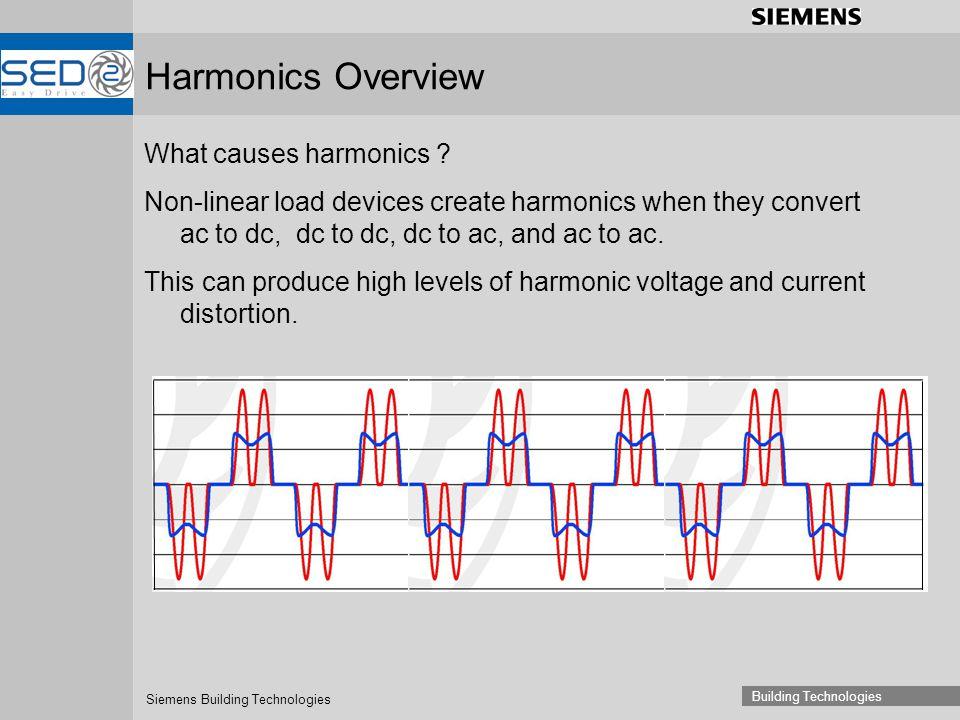 Siemens Building Technologies Building Technologies Harmonics Overview What causes harmonics ? Non-linear load devices create harmonics when they conv