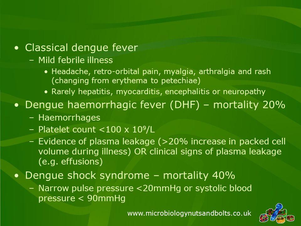www.microbiologynutsandbolts.co.uk Classical dengue fever –Mild febrile illness Headache, retro-orbital pain, myalgia, arthralgia and rash (changing f
