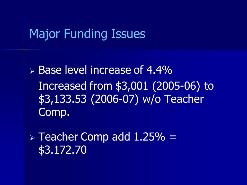 Major Funding Issues   Base level increase of 4.4% Increased from $3,001 (2005-06) to $3,133.53 (2006-07) w/o Teacher Comp.