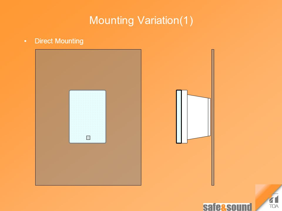 Mounting Variation(1) Direct Mounting