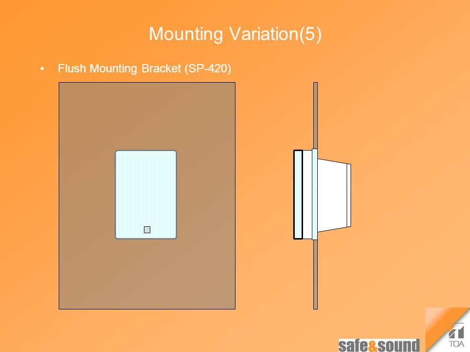Mounting Variation(5) Flush Mounting Bracket (SP-420)
