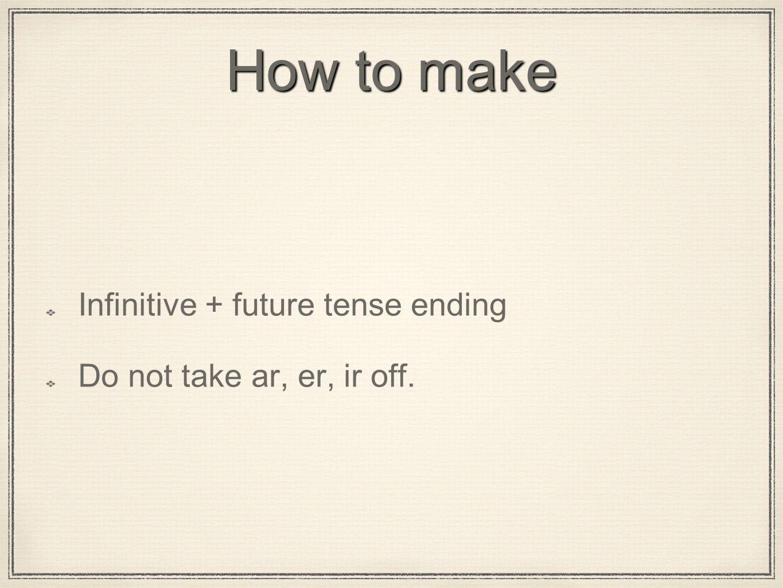 Endings Future Only one set of endings for all ar, er, ir.