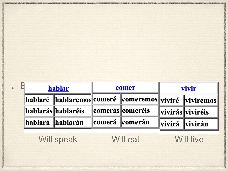 Future Irregulars 12 irregulars Caber - to fit - cabr Poner - to put - pondr Decir - to say - dir Haber - to have (helping verb) - habr Salir - to leave or to go out - saldr Hacer - to make or do - har