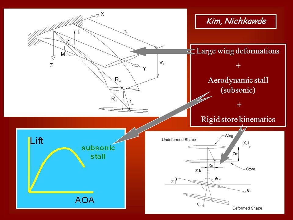 Kim, Nichkawde Large wing deformations + Aerodynamic stall (subsonic) + Rigid store kinematics