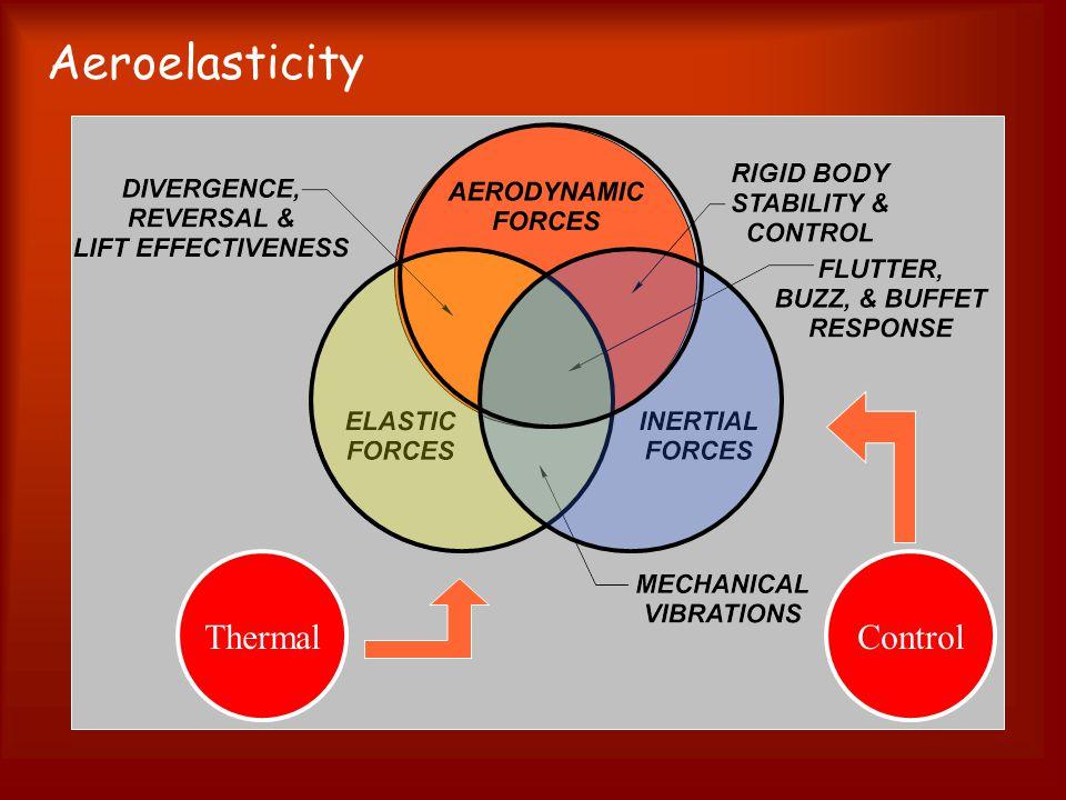 RIGID BODY Aeroelasticity ThermalControl