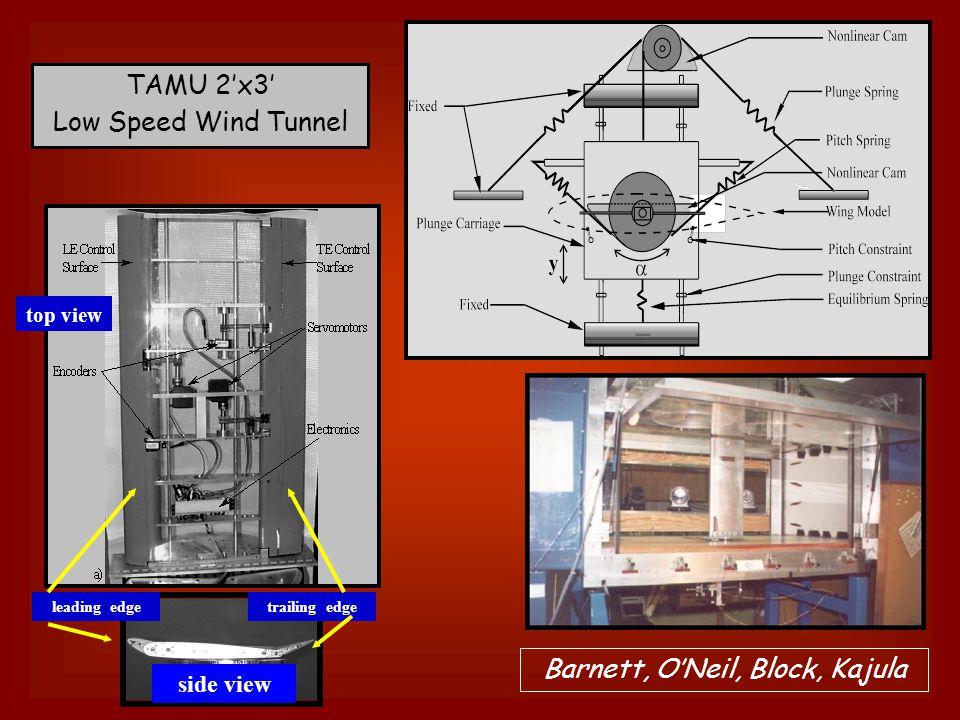 TAMU 2'x3' Low Speed Wind Tunnel Barnett, O'Neil, Block, Kajula top view side view leading edgetrailing edge