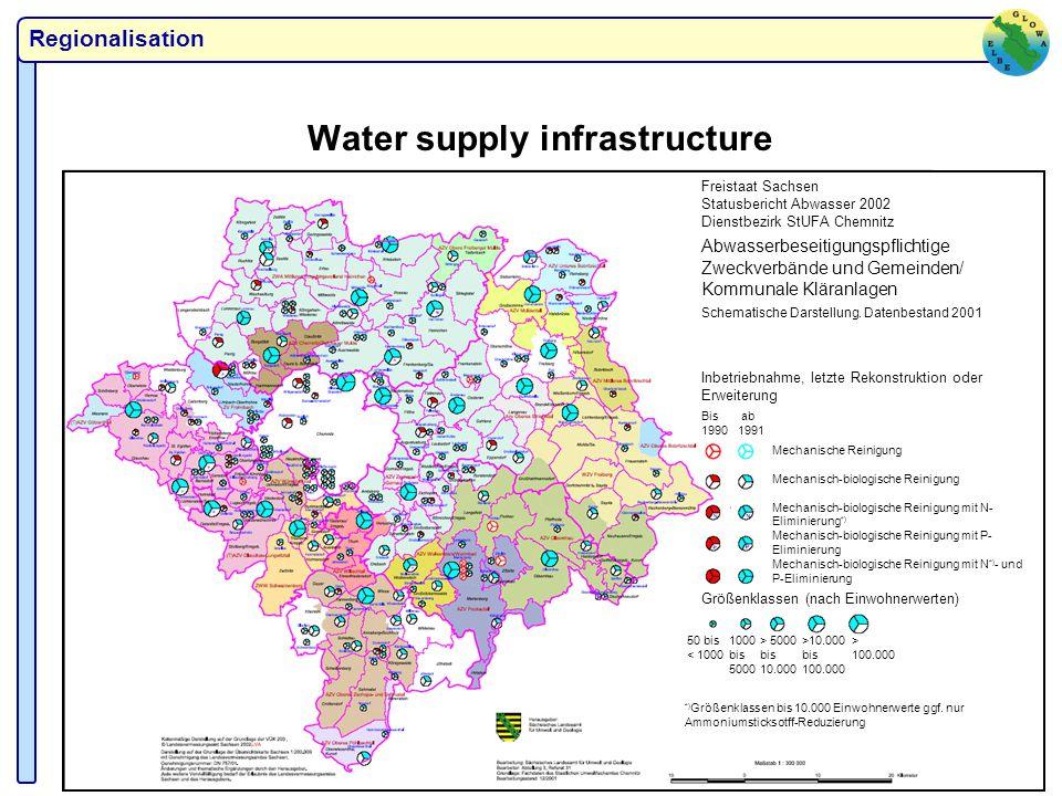 Regionalisation Water supply infrastructure Freistaat Sachsen Statusbericht Abwasser 2002 Dienstbezirk StUFA Chemnitz Abwasserbeseitigungspflichtige Zweckverbände und Gemeinden/ Kommunale Kläranlagen Schematische Darstellung.