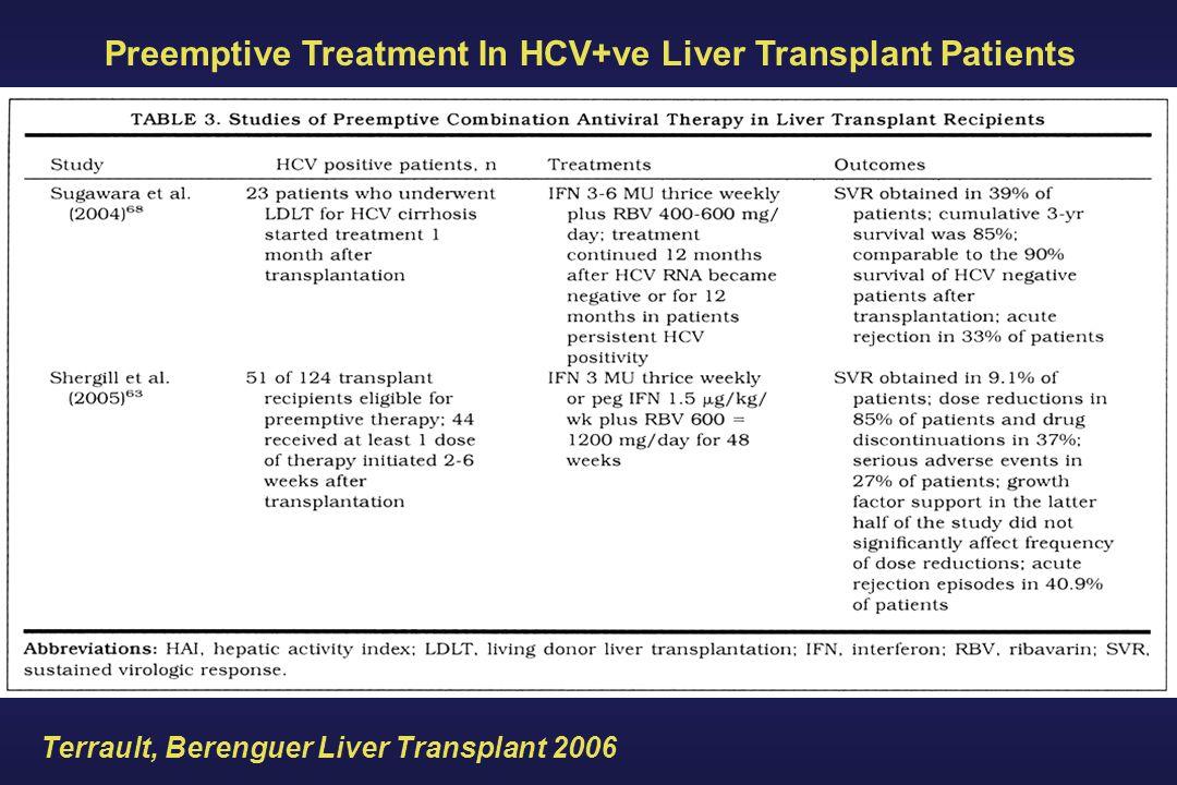 Terrault, Berenguer Liver Transplant 2006 Preemptive Treatment In HCV+ve Liver Transplant Patients