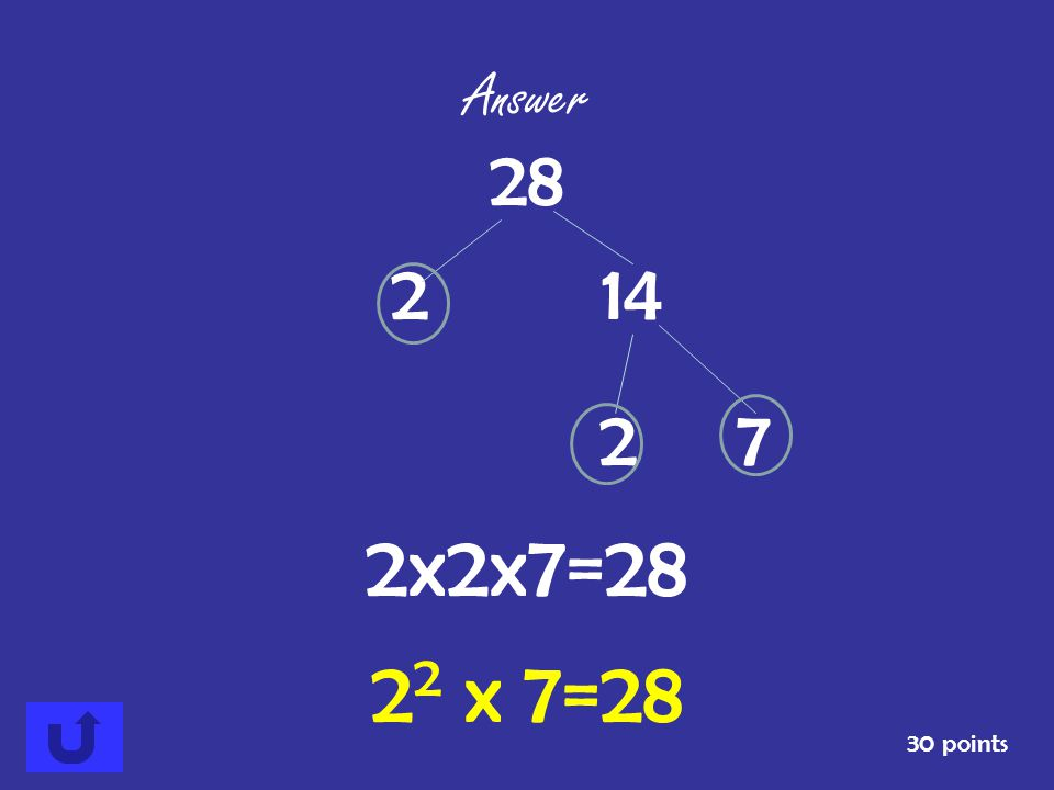 Find the prime factorization of 28. 30 points Answer