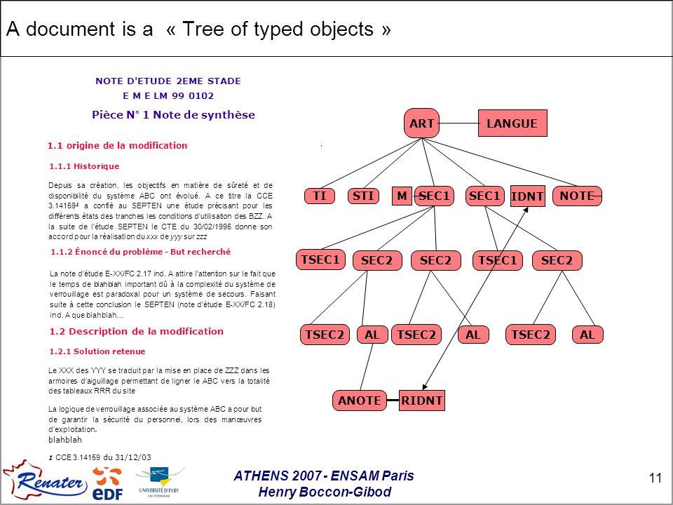 ATHENS 2007 - ENSAM Paris Henry Boccon-Gibod 11 LANGUE ART TI SEC1 TSEC1 TSEC2 SEC2 AL SEC2 STI M NOTE IDNT ANOTE RIDNT SEC1 TSEC1SEC2 TSEC2 AL TSEC2 AL NOTE D ETUDE 2EME STADE E M E LM 99 0102 Pièce N° 1 Note de synthèse 1.1.1 Historique 1.1 origine de la modification 1.1.2 Énoncé du problème - But recherché La note d étude E-XX/FC 2.17 ind.
