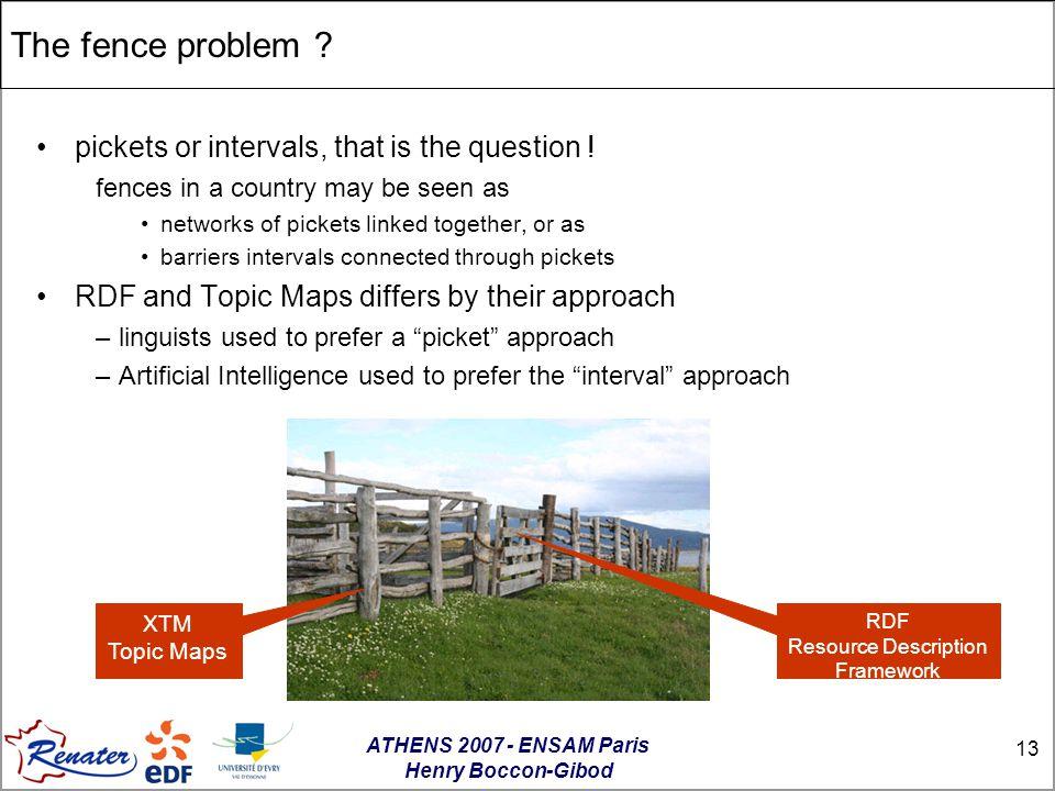 ATHENS 2007 - ENSAM Paris Henry Boccon-Gibod 13 The fence problem .