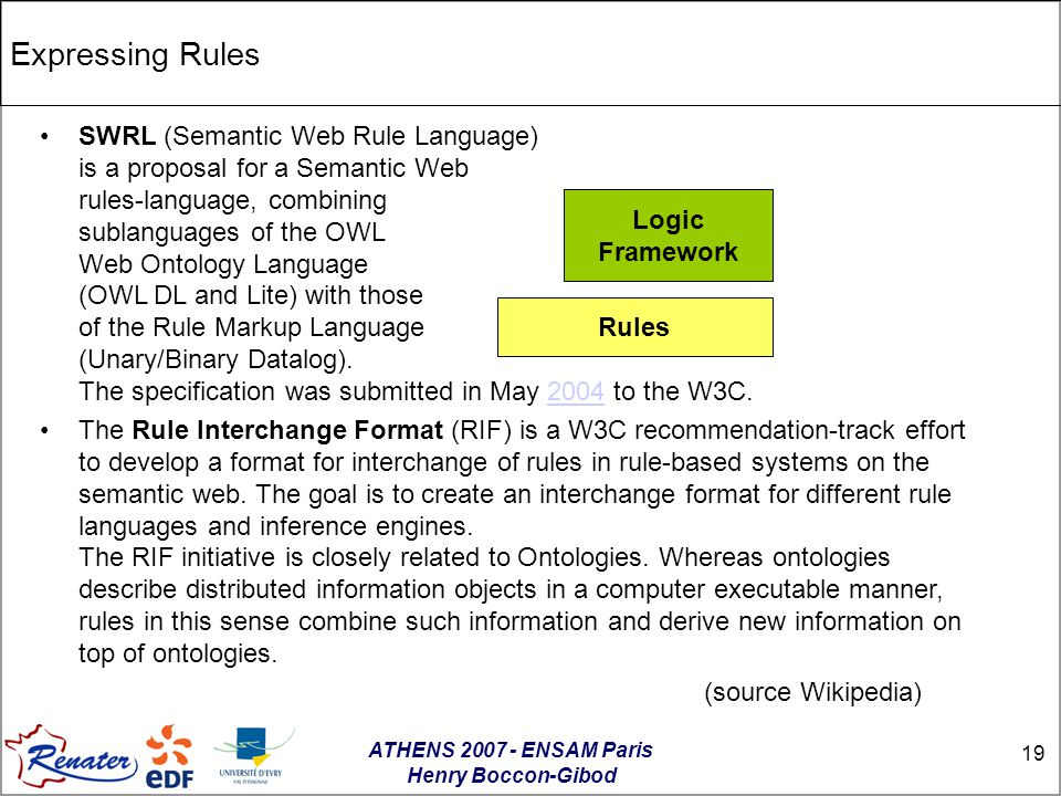 ATHENS 2007 - ENSAM Paris Henry Boccon-Gibod 19 Expressing Rules Rules Logic Framework SWRL (Semantic Web Rule Language) is a proposal for a Semantic Web rules-language, combining sublanguages of the OWL Web Ontology Language (OWL DL and Lite) with those of the Rule Markup Language (Unary/Binary Datalog).