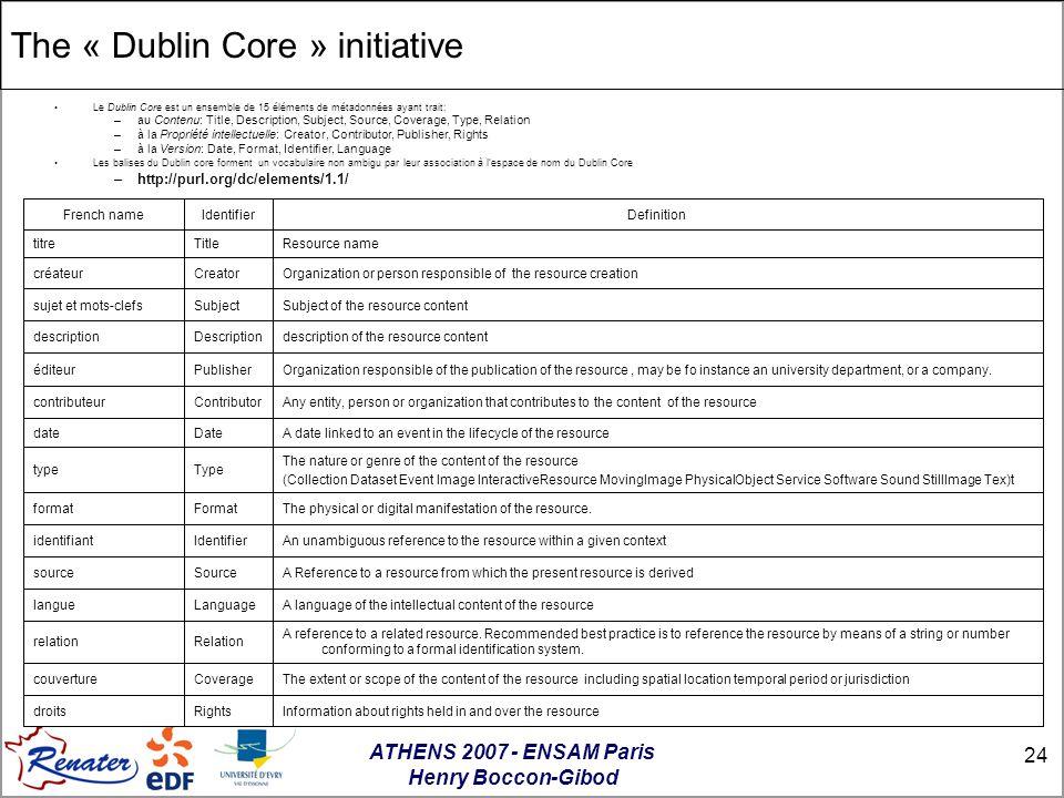 ATHENS 2007 - ENSAM Paris Henry Boccon-Gibod 24 Le Dublin Core est un ensemble de 15 éléments de métadonnées ayant trait: –au Contenu: Title, Description, Subject, Source, Coverage, Type, Relation –à la Propriété intellectuelle: Creator, Contributor, Publisher, Rights –à la Version: Date, Format, Identifier, Language Les balises du Dublin core forment un vocabulaire non ambigu par leur association à l'espace de nom du Dublin Core –http://purl.org/dc/elements/1.1/ Information about rights held in and over the resourceRightsdroits The extent or scope of the content of the resource including spatial location temporal period or jurisdictionCoveragecouverture A reference to a related resource.