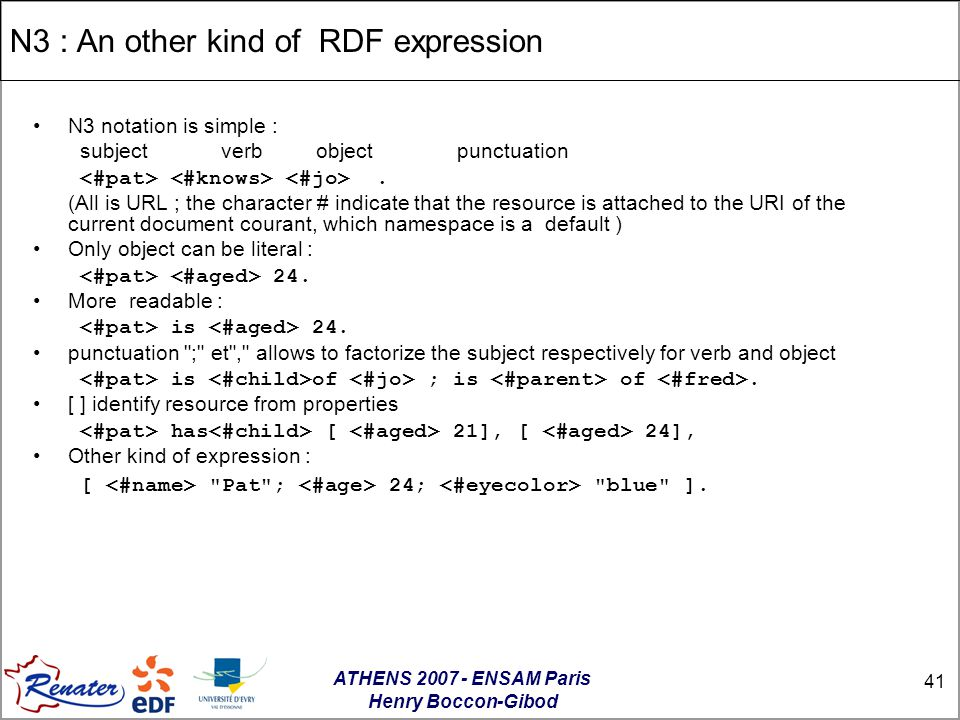 ATHENS 2007 - ENSAM Paris Henry Boccon-Gibod 41 N3 : An other kind of RDF expression N3 notation is simple : subjectverbobjectpunctuation.