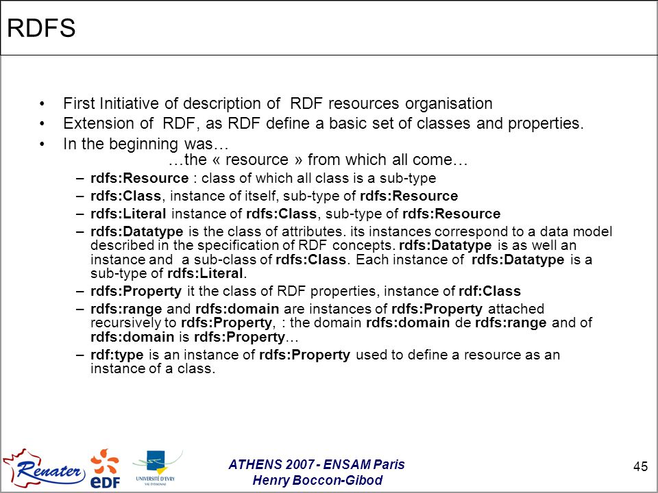 ATHENS 2007 - ENSAM Paris Henry Boccon-Gibod 45 RDFS First Initiative of description of RDF resources organisation Extension of RDF, as RDF define a basic set of classes and properties.