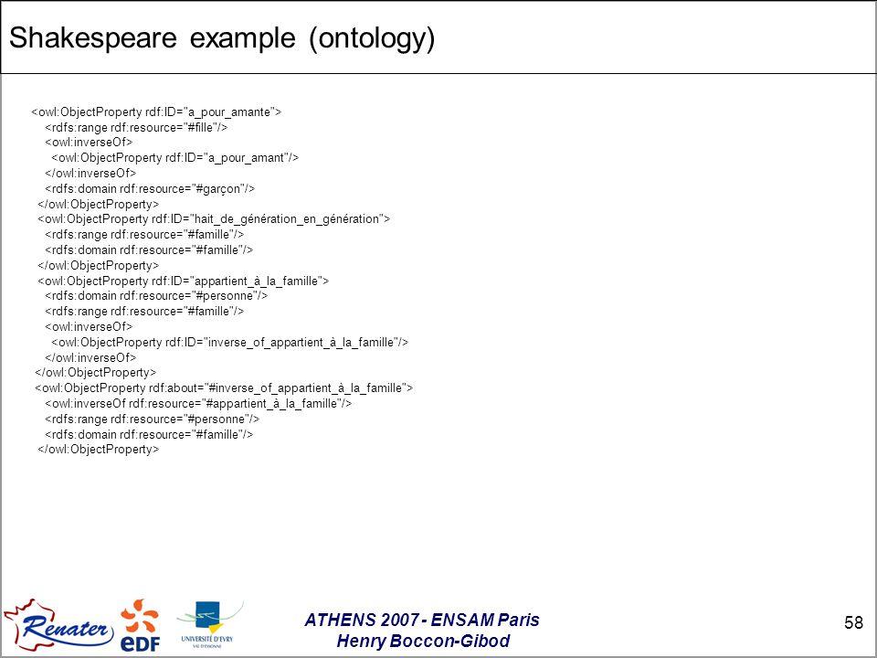 ATHENS 2007 - ENSAM Paris Henry Boccon-Gibod 58 Shakespeare example (ontology)