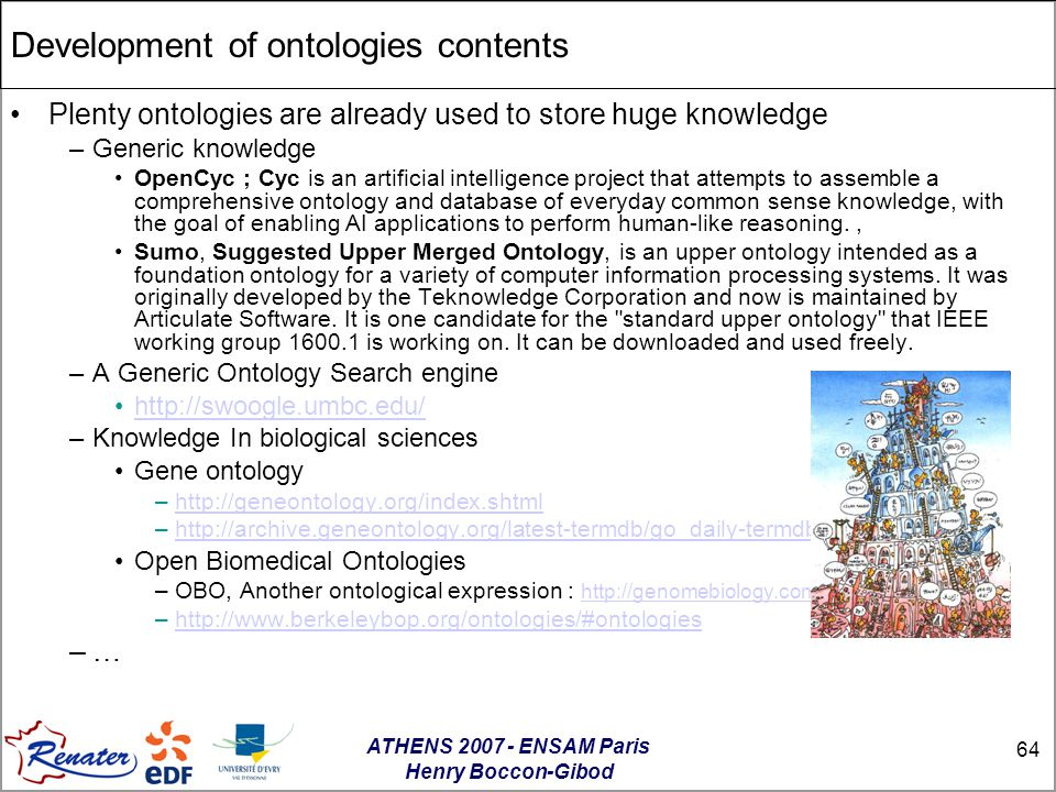 ATHENS 2007 - ENSAM Paris Henry Boccon-Gibod 64 Development of ontologies contents Plenty ontologies are already used to store huge knowledge –Generic knowledge OpenCyc ; Cyc is an artificial intelligence project that attempts to assemble a comprehensive ontology and database of everyday common sense knowledge, with the goal of enabling AI applications to perform human-like reasoning., Sumo, Suggested Upper Merged Ontology, is an upper ontology intended as a foundation ontology for a variety of computer information processing systems.