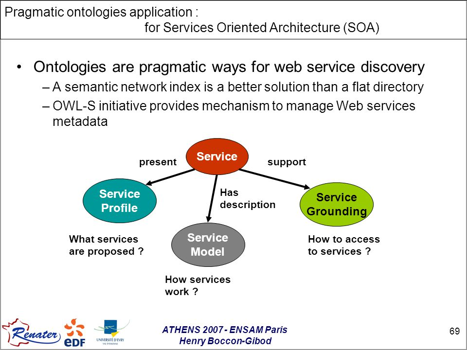 ATHENS 2007 - ENSAM Paris Henry Boccon-Gibod 69 Pragmatic ontologies application : for Services Oriented Architecture (SOA) Ontologies are pragmatic ways for web service discovery –A semantic network index is a better solution than a flat directory –OWL-S initiative provides mechanism to manage Web services metadata Service Grounding Service Profile Service Model Has description presentsupport What services are proposed .