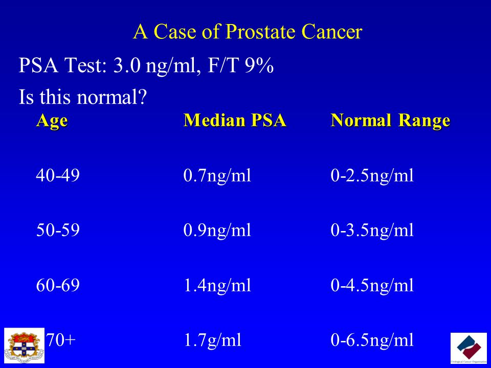 A Case of Prostate Cancer PSA Test: 3.0 ng/ml, F/T 9% Is this normal.