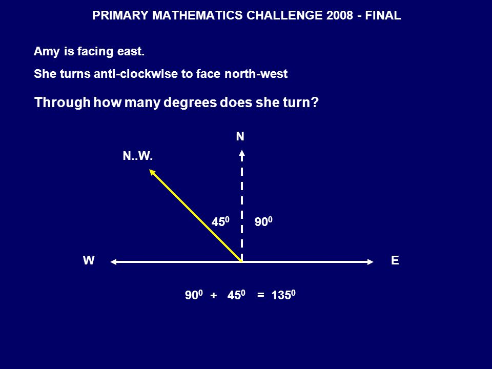 PRIMARY MATHEMATICS CHALLENGE 2008 - FINAL Amy is facing east.