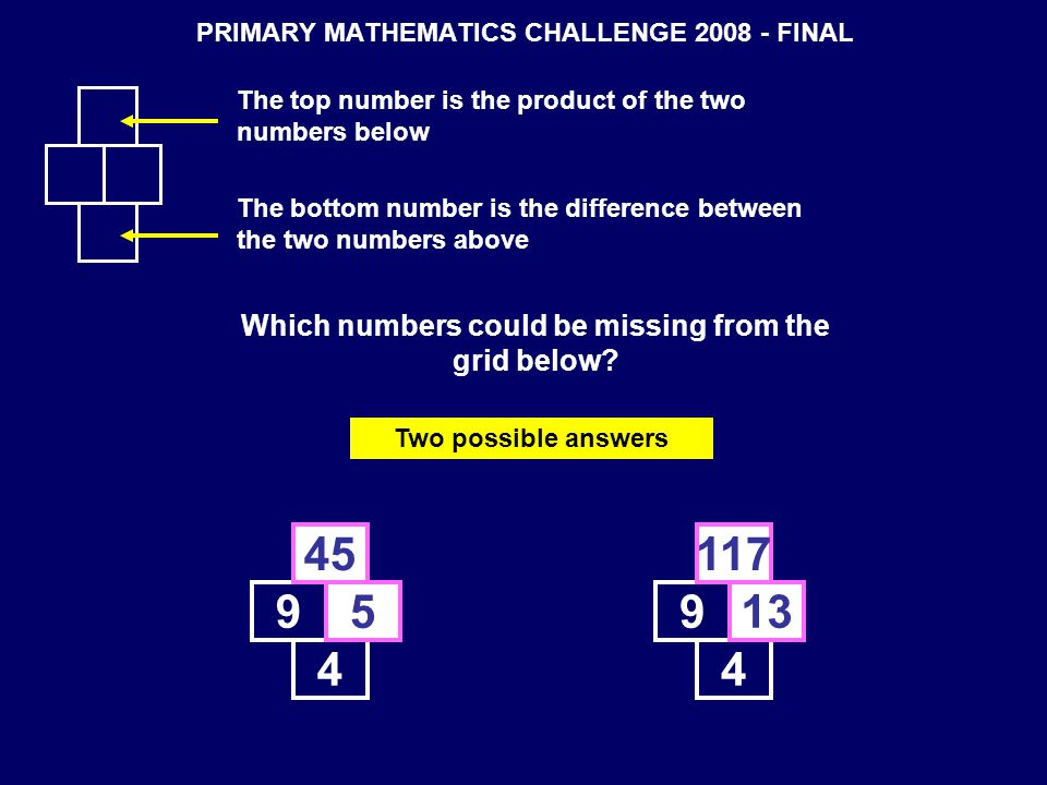 PRIMARY MATHEMATICS CHALLENGE 2008 - FINAL Which mathematics terms are hidden in these anagrams.