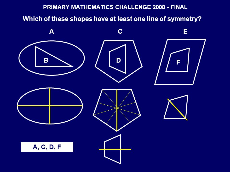 PRIMARY MATHEMATICS CHALLENGE 2008 - FINAL Which of these shapes have at least one line of symmetry.