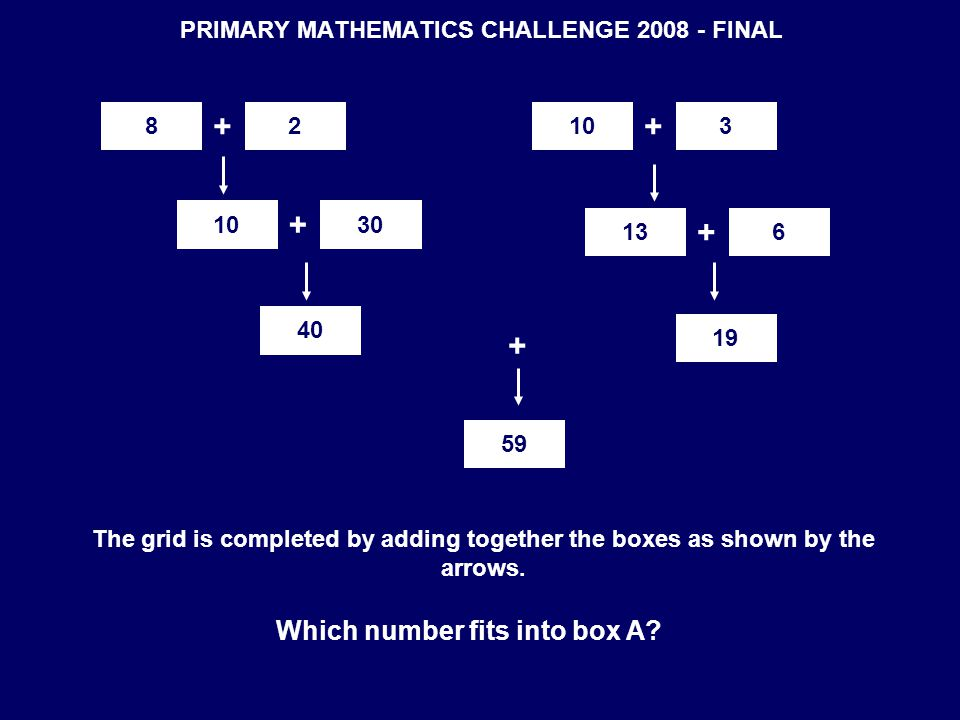 PRIMARY MATHEMATICS CHALLENGE 2008 - FINAL 2 + 610 - 82 x 5 + 9 ÷ 3 + 15 - 9 + A The grid is completed by adding together the boxes as shown by the ar