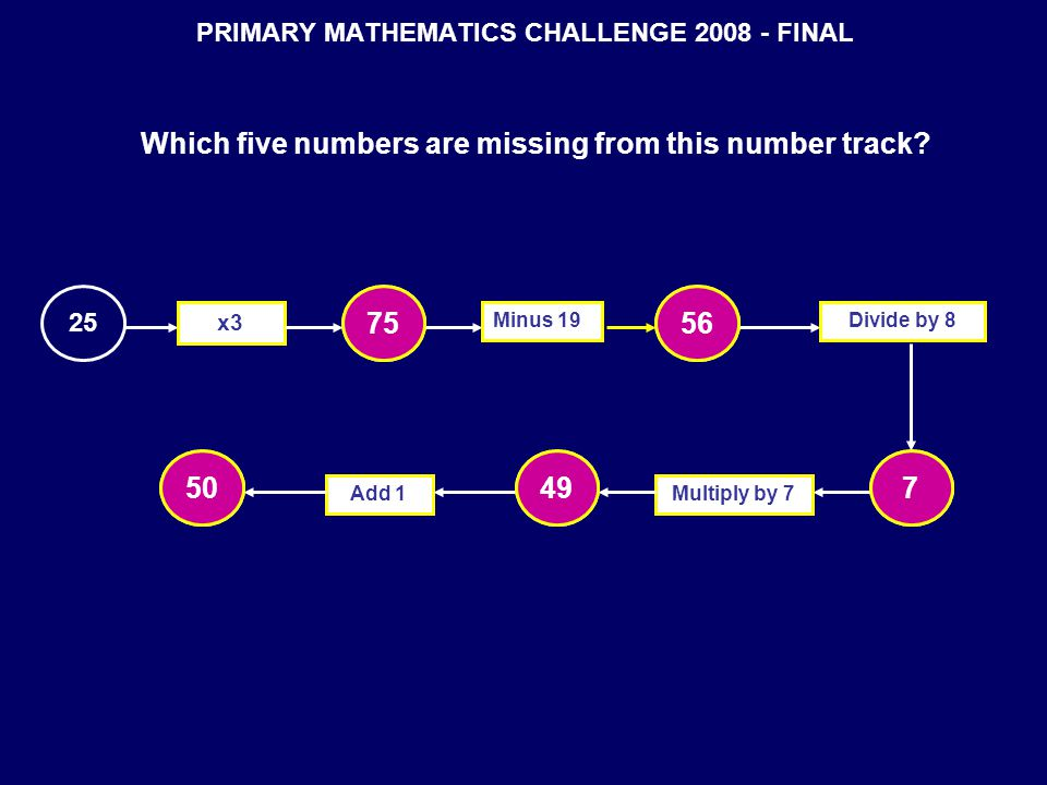 PRIMARY MATHEMATICS CHALLENGE 2008 - FINAL Which five numbers are missing from this number track? 25 x3 Minus 19Divide by 8 Multiply by 7Add 1 75 56 5