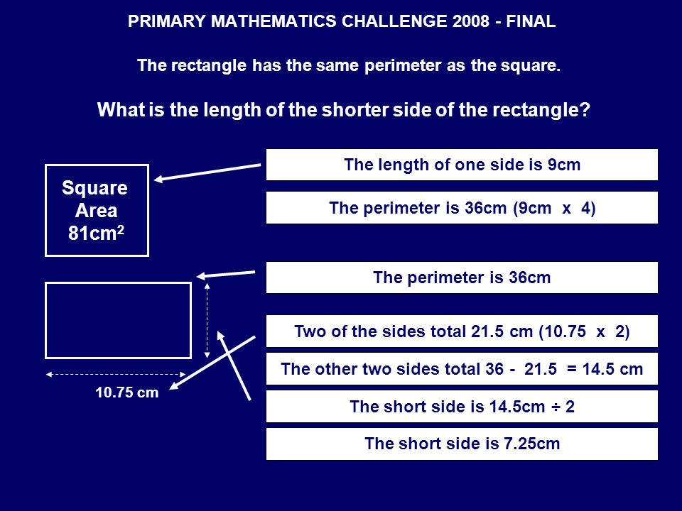 PRIMARY MATHEMATICS CHALLENGE 2008 - FINAL x y 0 2468 2 4 6 A.