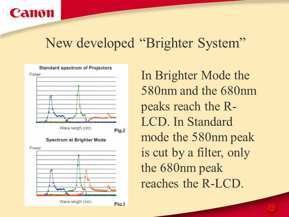 "22 New developed ""Brighter System"" In Brighter Mode the 580nm and the 680nm peaks reach the R- LCD. In Standard mode the 580nm peak is cut by a filter"