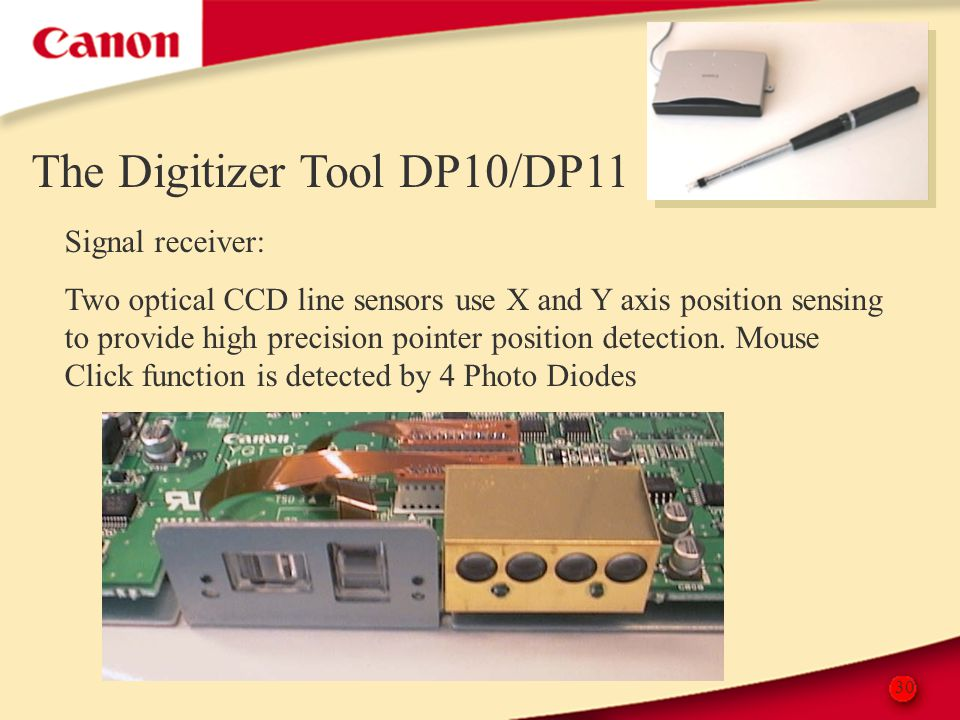 30 The Digitizer Tool DP10/DP11 Signal receiver: Two optical CCD line sensors use X and Y axis position sensing to provide high precision pointer posi