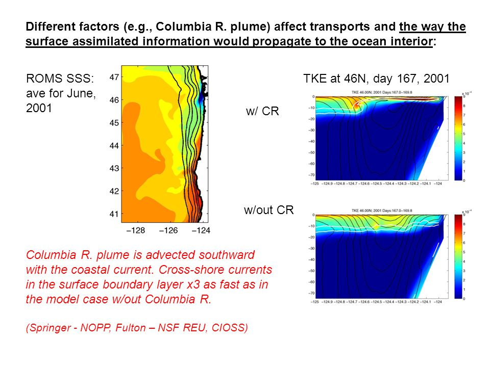 Different factors (e.g., Columbia R.