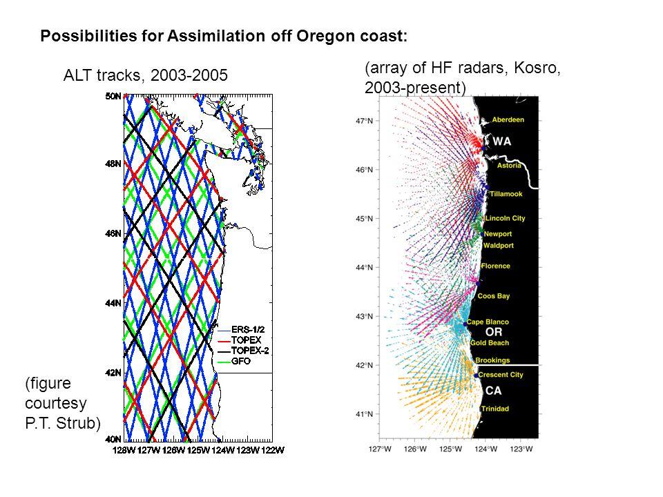 Possibilities for Assimilation off Oregon coast: (array of HF radars, Kosro, 2003-present) ALT tracks, 2003-2005 (figure courtesy P.T.