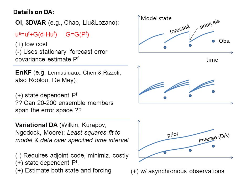 Representer-based variational DA (w/ Egbert, Allen, Miller – ONR): How can we use the TL&ADJ tools?: -Representer structure (3D + time): zones of influence of assimilated observations (or, multivariate model state error covariance) - Array mode analysis: most stably observed combinations of representers (or model structures that can be best corrected) - DA experiments Illustrations here: use NL ROMS, TL&ADJ codes AVRORA (developed at OSU), along-shore uniform case (d …/dy=0), assume error in the wind stress Inverse u(x,t) = Prior u(x,t) +  k b k r k (x,t) r k (x,t) = [TL] C [ADJ] g k where g k is the obs.