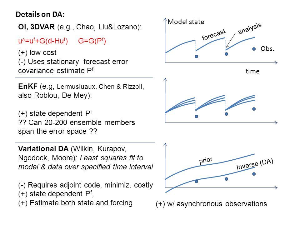 Details on DA: OI, 3DVAR (e.g., Chao, Liu&Lozano): u a =u f +G(d-Hu f )G=G(P f ) (+) low cost (-) Uses stationary forecast error covariance estimate P f EnKF (e.g, Lermusiuaux, Chen & Rizzoli, also Roblou, De Mey): (+) state dependent P f ?.