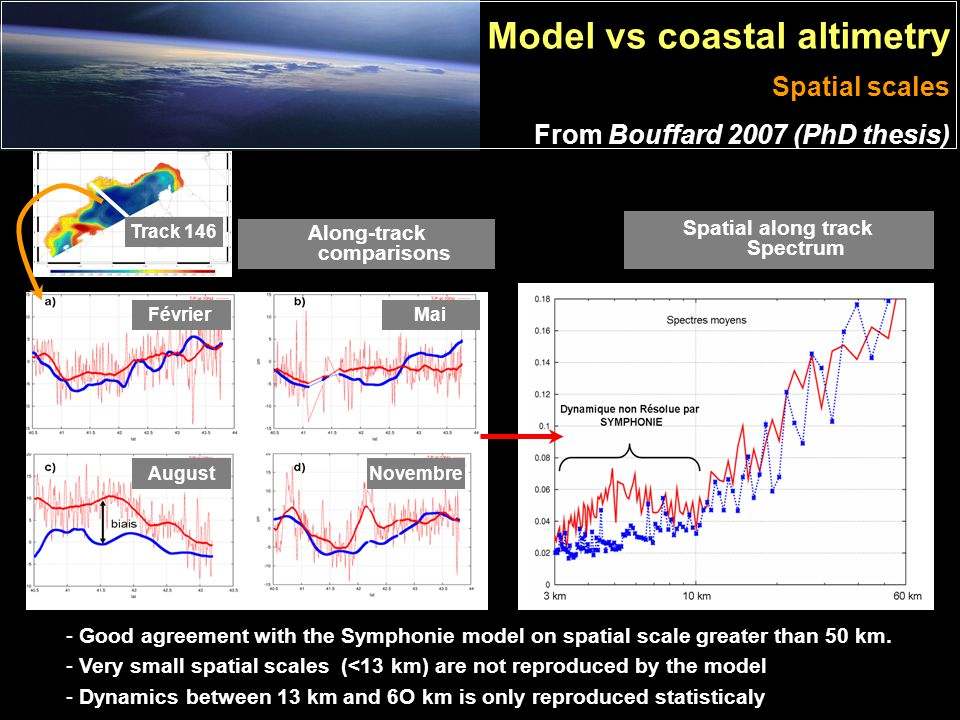 Synthesis of SSH altimetry and Coastal Ocean Models: Problems, Challenges, Questions… - Dynamical processes are on smaller spatial scales than the distance between satellite tracks, shorter time scales than repeat cycles -Ageostrophic processes: how to project surface observational information to 3D.