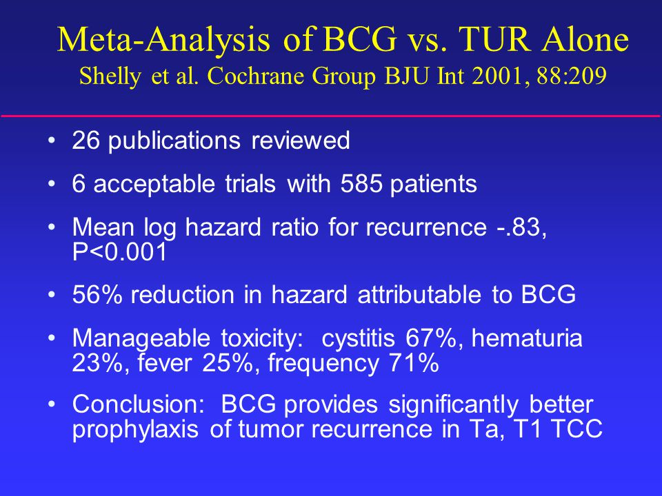 Meta-Analysis of BCG vs. TUR Alone Shelly et al. Cochrane Group BJU Int 2001, 88:209 26 publications reviewed 6 acceptable trials with 585 patients Me