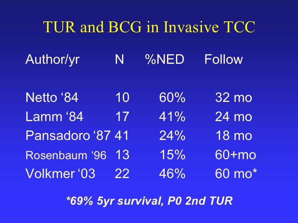 TUR and BCG in Invasive TCC Author/yrN%NED Follow Netto '8410 60% 32 mo Lamm '8417 41% 24 mo Pansadoro '8741 24% 18 mo Rosenbaum '96 13 15% 60+mo Volkmer '0322 46% 60 mo* *69% 5yr survival, P0 2nd TUR
