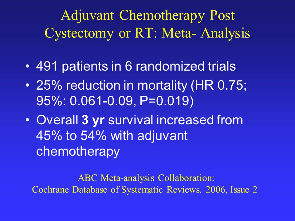 Adjuvant Chemotherapy Post Cystectomy or RT: Meta- Analysis 491 patients in 6 randomized trials 25% reduction in mortality (HR 0.75; 95%: 0.061-0.09, P=0.019) Overall 3 yr survival increased from 45% to 54% with adjuvant chemotherapy ABC Meta-analysis Collaboration: Cochrane Database of Systematic Reviews.