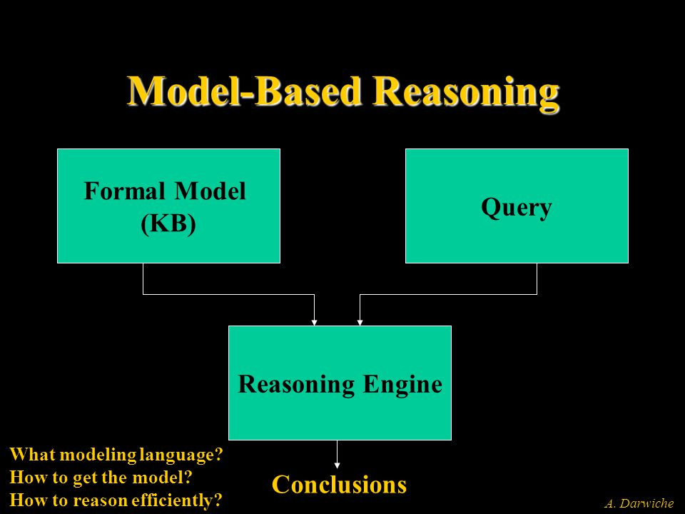 A. Darwiche Model-Based Reasoning Formal Model (KB) Reasoning Engine Query Conclusions What modeling language? How to get the model? How to reason eff
