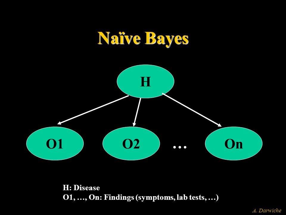 A. Darwiche H O1On Naïve Bayes O2 H: Disease O1, …, On: Findings (symptoms, lab tests, …) …