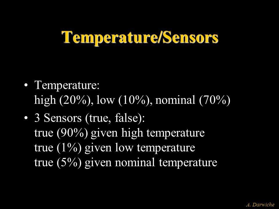 A. Darwiche Temperature/Sensors Temperature: high (20%), low (10%), nominal (70%) 3 Sensors (true, false): true (90%) given high temperature true (1%)