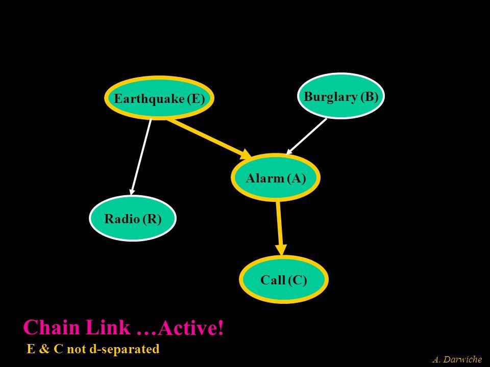 A. Darwiche Earthquake (E) Burglary (B) Alarm (A) Call (C) Radio (R) Chain Link E & C not d-separated …Active!
