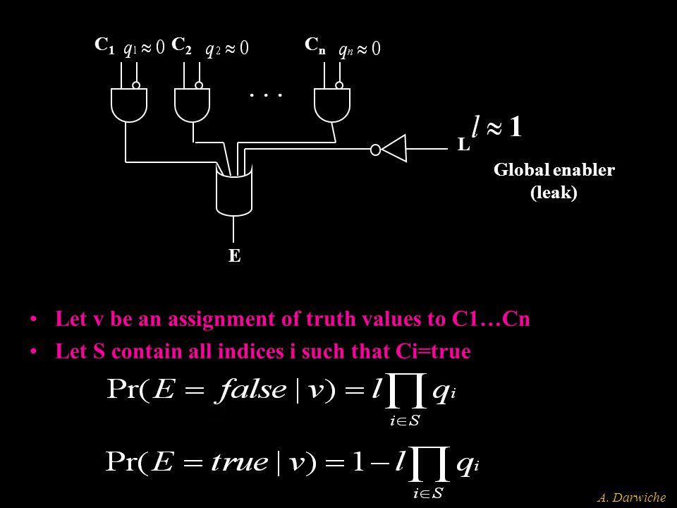 A. Darwiche Let v be an assignment of truth values to C1…Cn Let S contain all indices i such that Ci=true E... CnCn C2C2 C1C1 L Global enabler (leak)